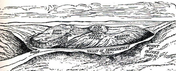 jerusalem-topography.jpg