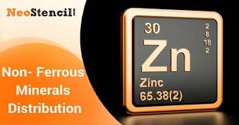 Non- Ferrous Minerals-Distribution
