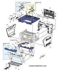 Cấu tạo của máy photocopy