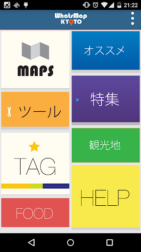 Whats Map Kyoto
