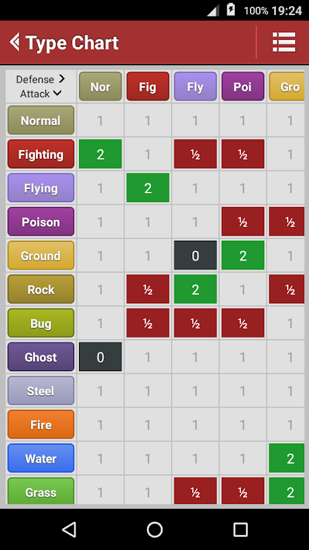 pokeinfo apk नवीनतम संस्करण डाउनलोड - Free Tools