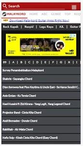 Malaykord 2019 - Malay Guitar Chord 2.0
