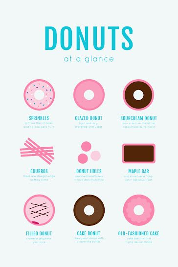 Donuts At a Glance - Pinterest Pin Template
