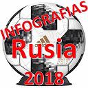 Infografías Rusia 2018 Mundial de Fútbol APK
