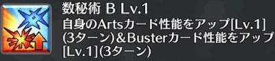 数秘術[B]