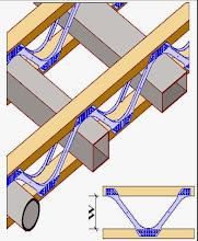 """Photo: Belki stropowe z łącznikami metalowymi """"posi-joists"""""""