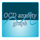 OCD anxiety graph