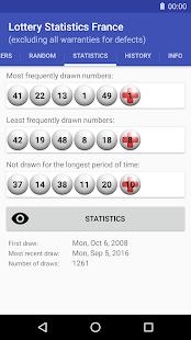 Lottery Statistics France - náhled
