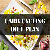 Carb Cycling Diet Plan