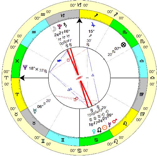 частное лунное затмение июль 2019