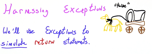 Harnessing Exceptions.png