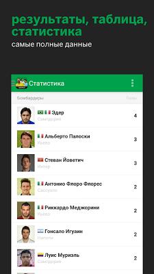 Серия А. Чемпионат Италии - screenshot