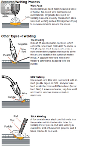 Welding Helper screenshot 5