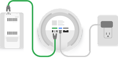 Fiber Jack connected to Google Wifi point
