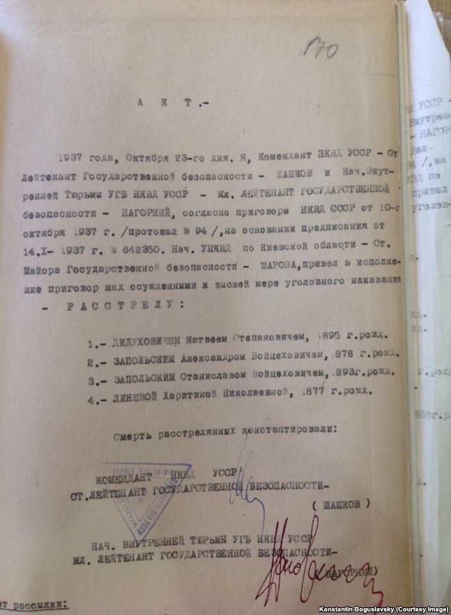 Протокол расстрела за подписью Ивана Нагорного