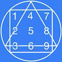Numerology Energies Calculator icon