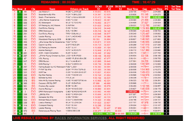 RIS Timing AC Motorsport