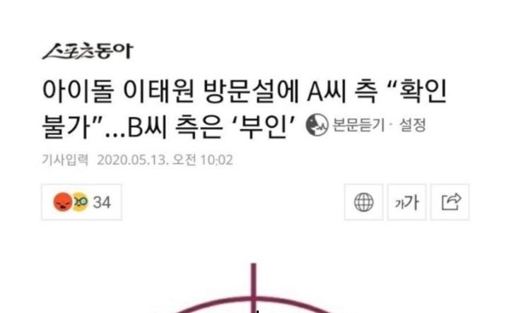Cha Eun Woo, Jungkook, Jaehyun, Mingyu