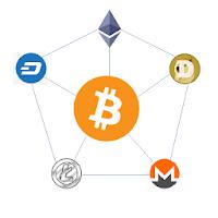 Purse.io – pagare su Amazon in Bitcoin e non solo