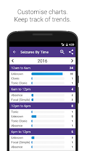 Simple Seizure Diary - Apps on Google Play