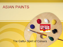 PRESENTATION ON MARKETING MIX OF ASIAN PAINTS