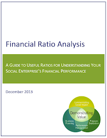 Financial Study on Financial Ratio Analysis