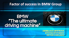 PROJECT ON  SUCCESS OF BMW