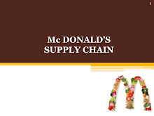 Mcdonald's Supply Chain in India
