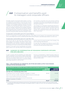 Study on Compensation and benefits paid to managers and corporate officers