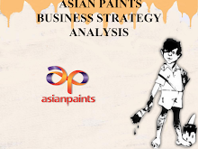 BUSINESS STRATEGY OF ASIAN PAINTS