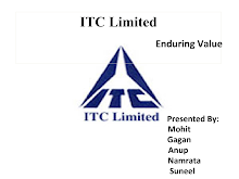 PRESENTATION ON ITC PRODUCTS
