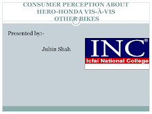 CONSUMER PERCEPTION ABOUT HERO HONDA VS OTHER COMPANY