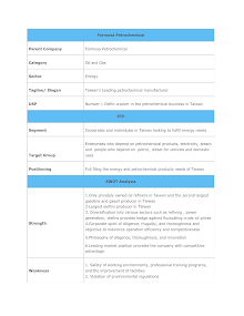 SWOT ANALYSIS OF FORMOSA PETROCHEMICALS