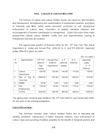 Study on Scheme of Labour and Labour Welfare Sector
