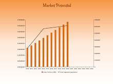 Marketing Strategy of Mahindra Retail
