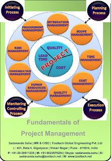 Project Management - Keys to Remember
