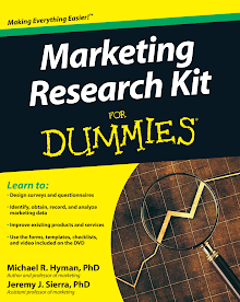 Study on What Marketing Research Can Do for You?