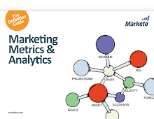 Marketing Metrics and Analytics