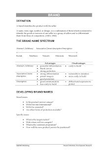 Brand Name Spectrum