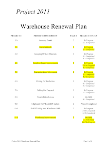 Warehouse Renewal Project 2011