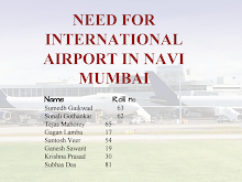 Need for Airport in Navi Mumbai