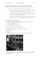 L_industrialisation + La pharmacie en Algérie.pdf