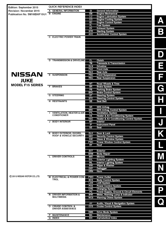 Download 2015 Nissan Juke Service Repair Manual