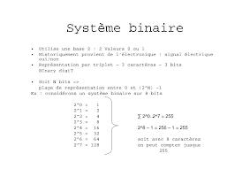 Initiation au Systeme Binaire.pdf
