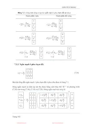 Giai tich mang_ch7_p2.pdf