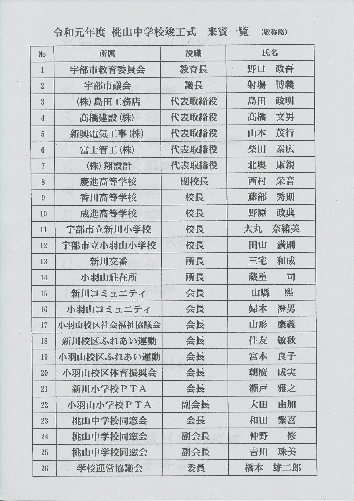 20191027 宇部市立桃山中学校 新体育館竣工記念式典 2
