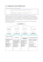 L'ingenieur et les materiaux de construction.doc