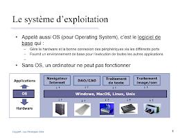 systeme d_exploitation slides.ppt