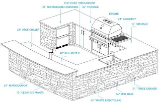 Plans for an Outdoor Kitchen 10 X 12 Layout Design Ideas