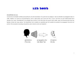BM_sons_physique 3 td.pdf
